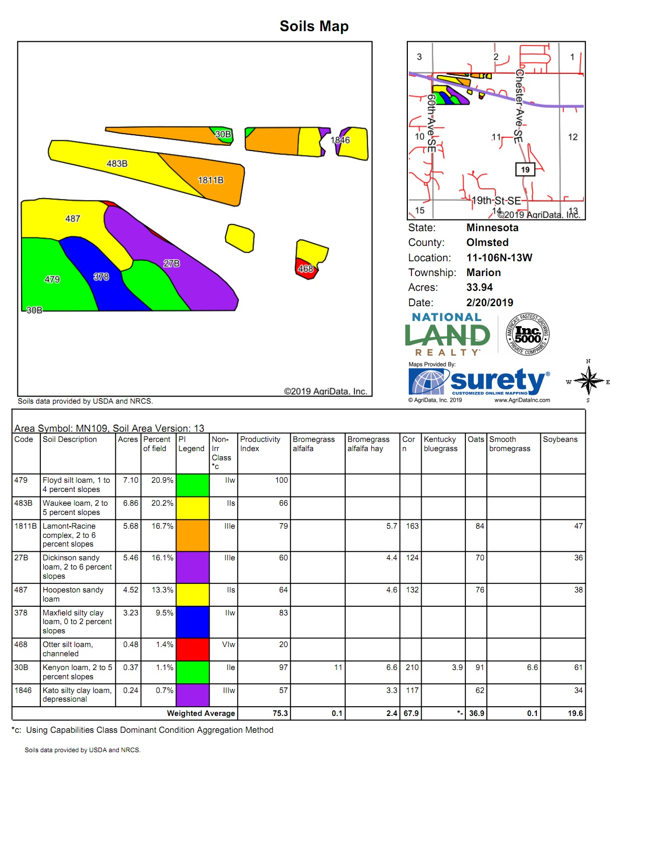 AgriData Soils Map<br>(Doc 2 of 5)