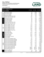 Demographics Report: Full Profile 3-Page<br>(Doc 2 of 5)